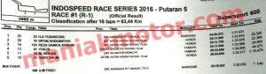hasil-irs-seri-5-2016-race-1-ss600