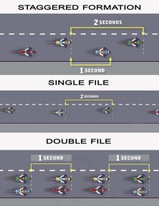 motorcycle-touring-formation-out-01
