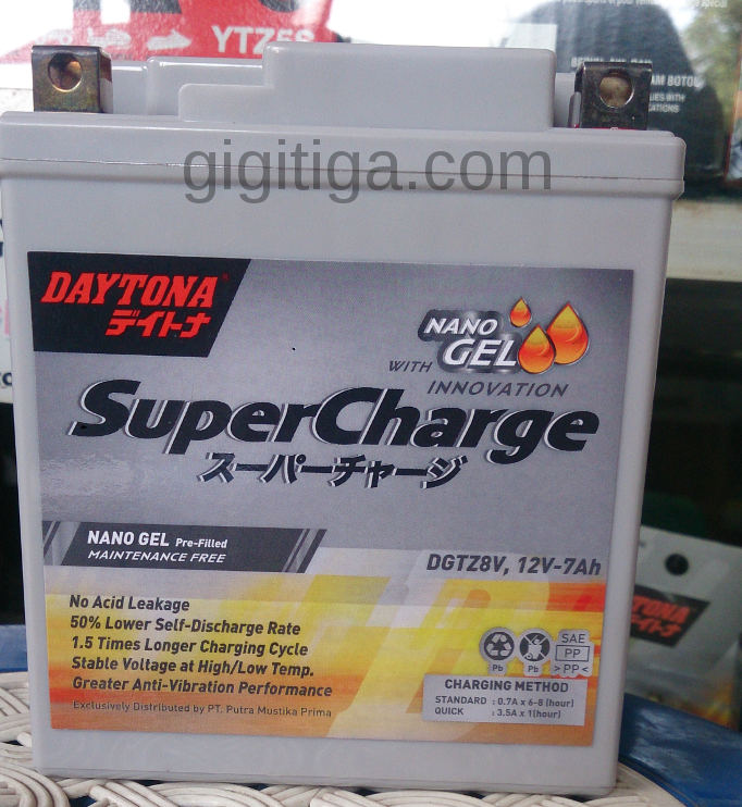 First Impression: Aki Daytona SuperCharge Nano-Gel